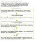 Arbeitschritte Anleitung Transferfolien