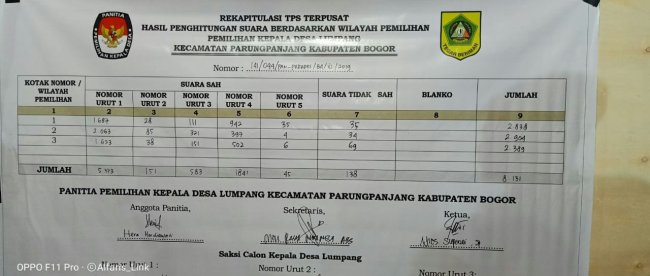 Tabulasi perolehasn suara Pilkades Lumpang, Kecamatan Parungpanjang, Kabupaten Bogor (dok. KM)