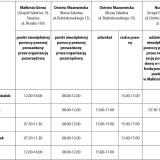 Darmowa Pomoc Prawna na terenie powiatu ostrowskiego