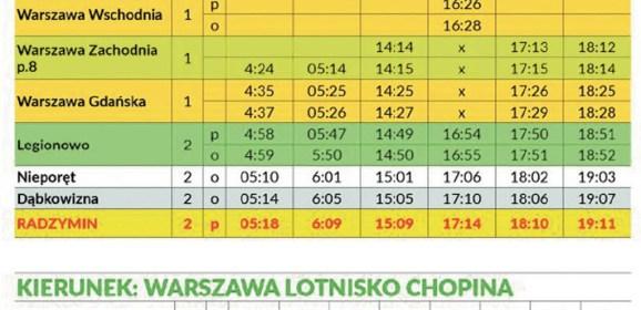 Pociągi SKM już kursują do Nieporętu i Radzymina!
