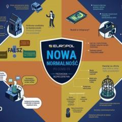 Nowa normalność – przewodnik bezpieczeństwa w świecie z COVID-19