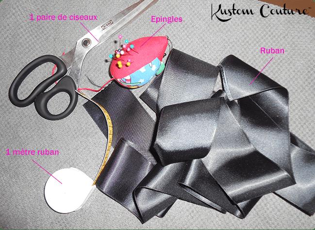 Matériel nécéssaire pourla customisation | Kustom Couture