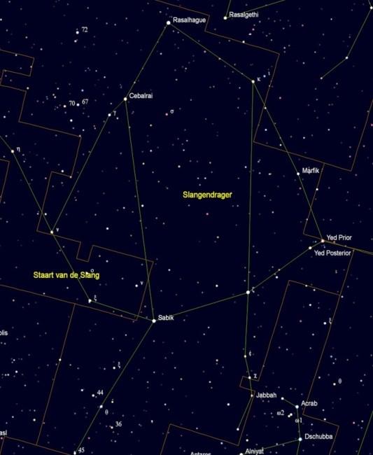 Ophiuchus - Slangendrager met de namen van de sterren