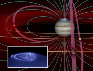 De wisselwerking tussen Jupiter en io veroorzaakt door het sterke magneetveld