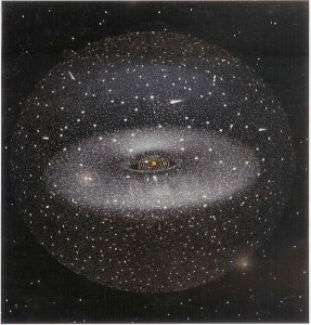 De schijfvormige Kuipergordel en de Oortwok omringen het zonnestelsel