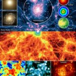 The Illustris Project