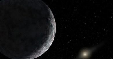 Mogelijk nog onontdekte planeten in het zonnestelsel