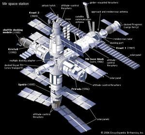 het ruimtetstation Mir