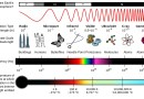het elektromagnetische spectrum