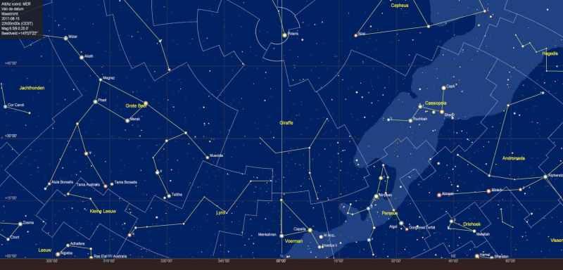 De sterrenhemel boven de noordelijke horizon