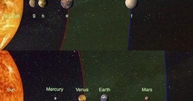 4 aardachtige planeten bij tau Ceti