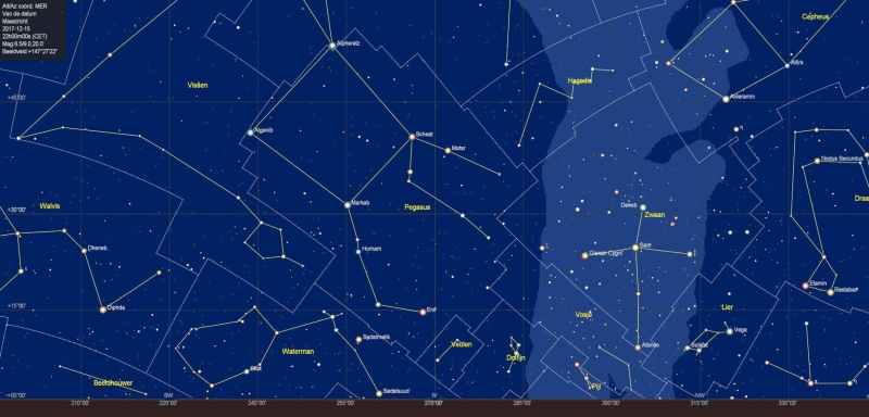 De sterrenhemel boven de westelijk horizon
