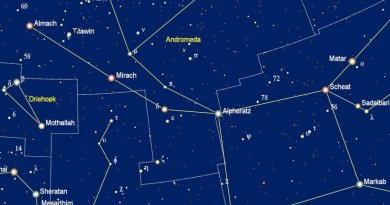 Almach in het sterrenbeeld Andromeda