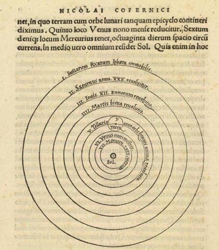 Het heliocentrische heelal volgens Copernicus
