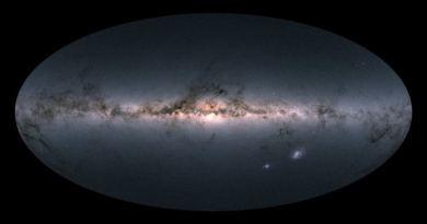 Ons sterrenstelsel volgens GAIA