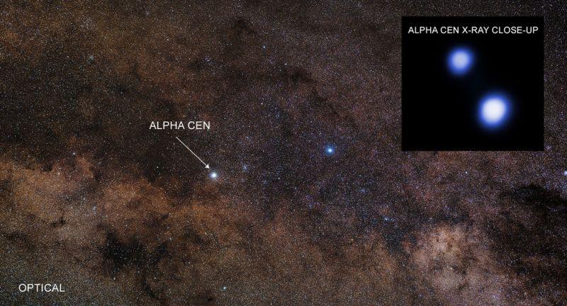 Chandra onderzoekt Alpha Centauri op schadelijke röntgenstraling