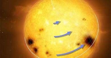 De rotatie van zonachtige sterren bepaald