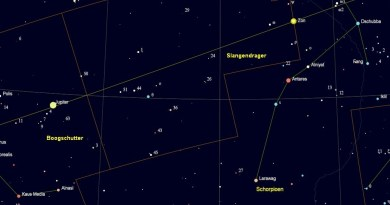 30 november Zon in Ophiuchus