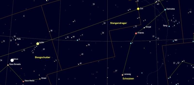 30 november Zon in Ophiuchus