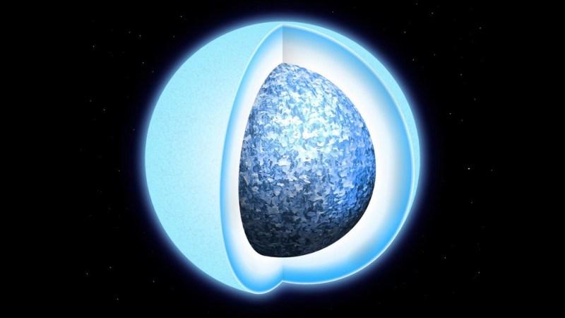 kristakken witte dwerg