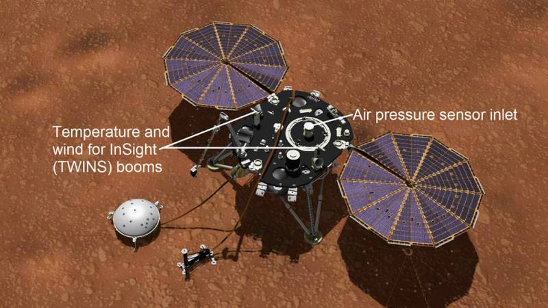 InSight - artist impression