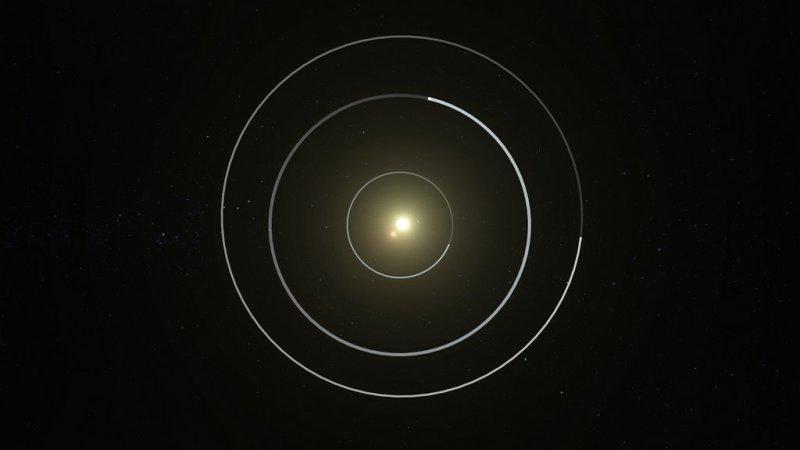 Bovenaanzicht Kepler-47