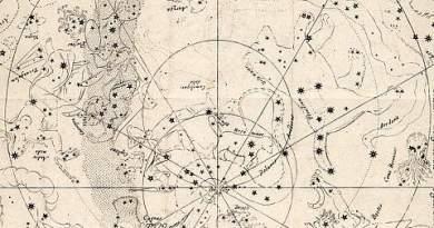 De polaire sterrenkaart van Bartsch