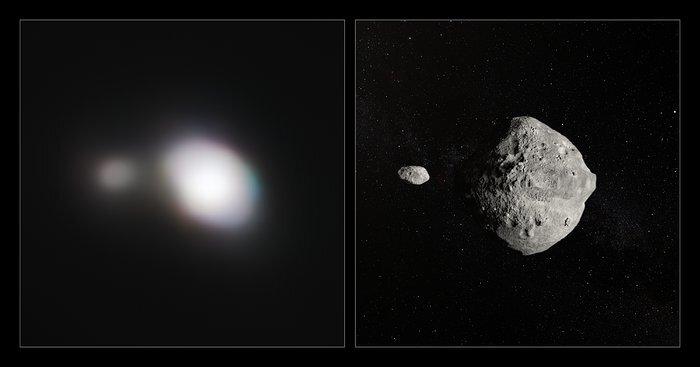 SPHERE fotografeert asteroïde 1999 KW4