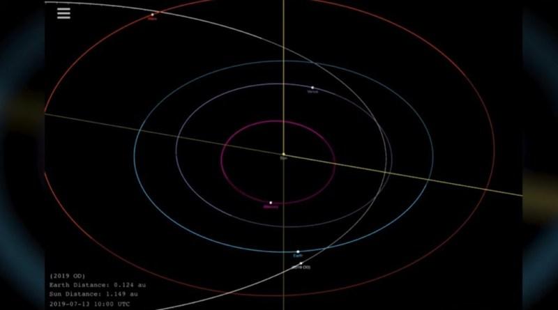 baan asteroide 2019 OD