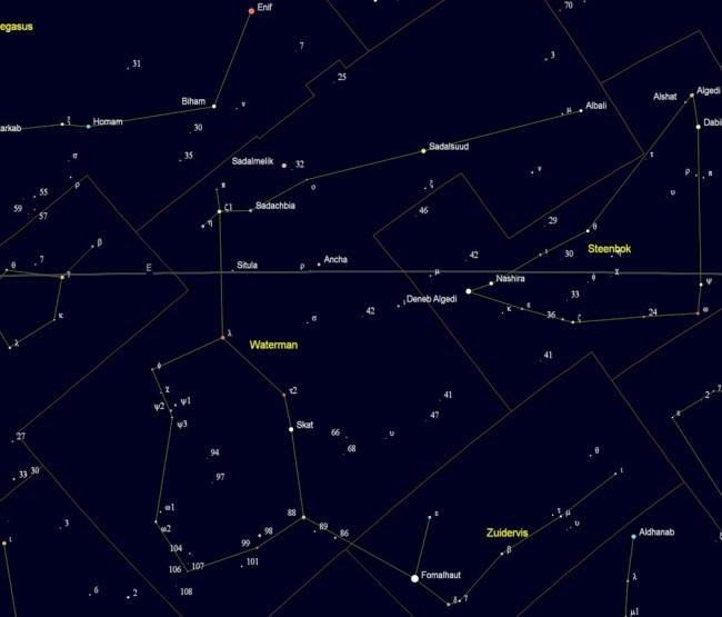 Aquarius - waterman - namen van de sterren