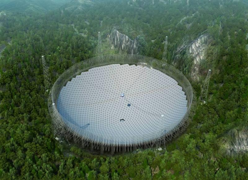 FAST radiotelescoop