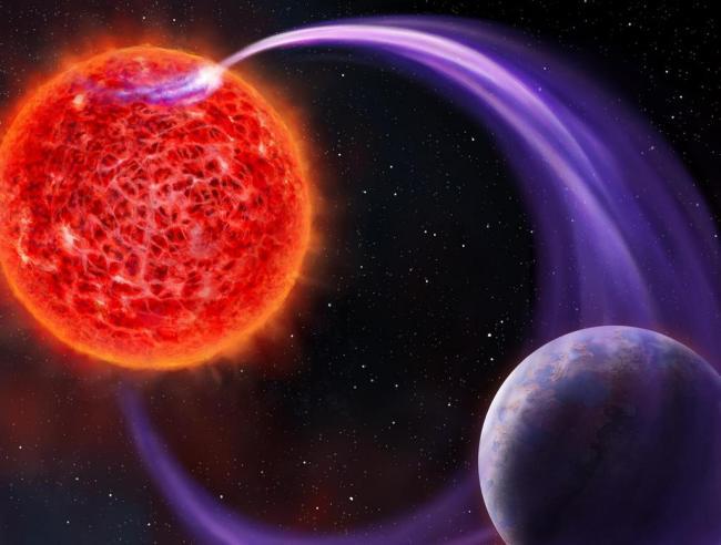 De interactie tussen een ster en zijn planeet