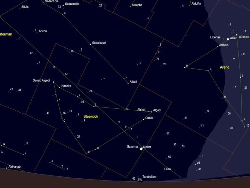 De samenstand tussen Jupiter en Saturnus op 21 december 2020