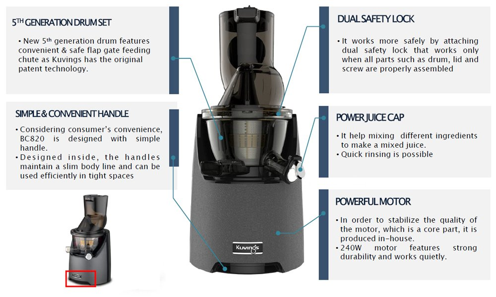 EvO820 Evolution Cold Press Juicer (dark grey) - Kuvings