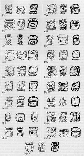 Imena in herioglifi