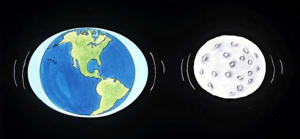 Zakaj z Zemlje vidimo le eno stran Lune? (Lunina libracija)