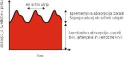 thumb pulzni oksimeter 3