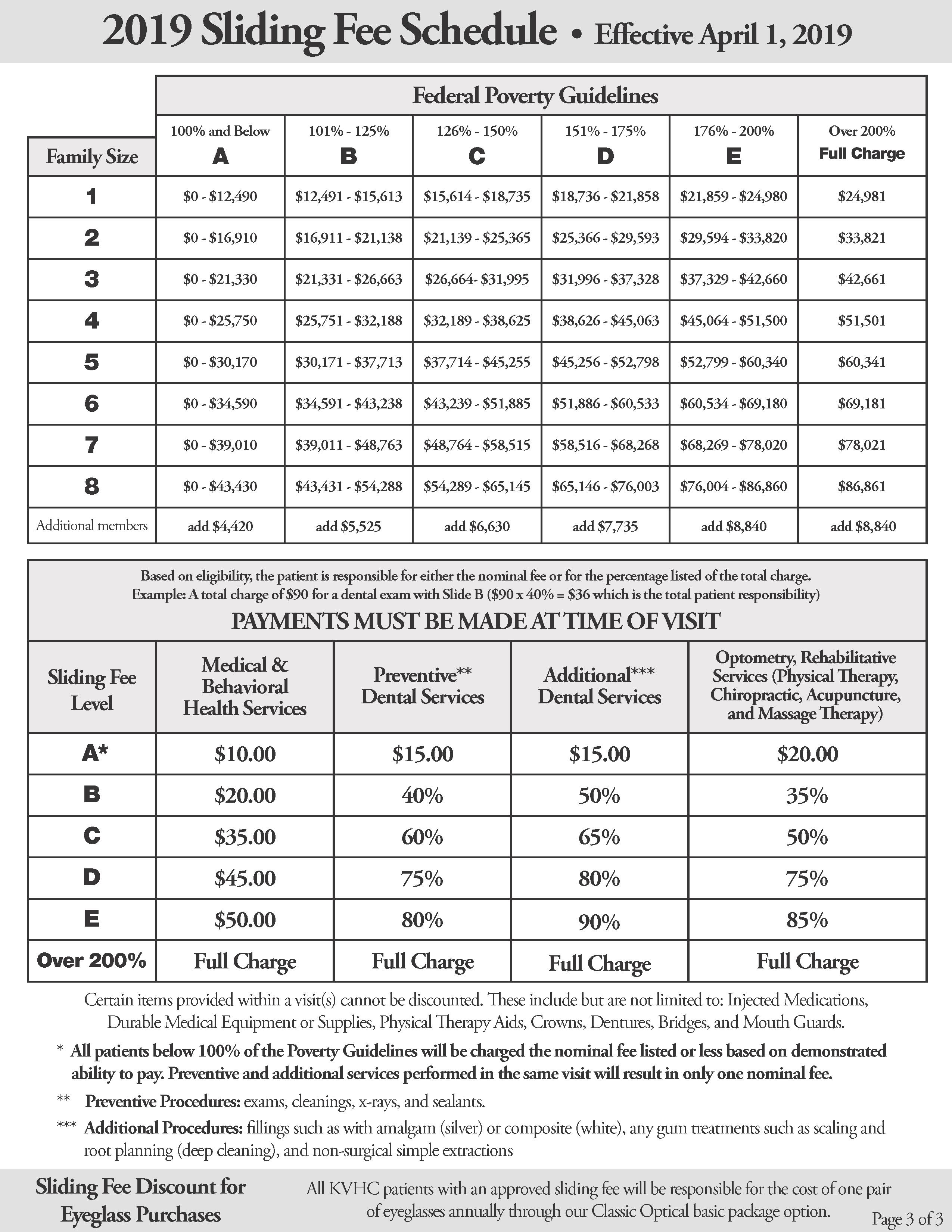 Sliding Fee Discount Program Katahdin Valley Health Center