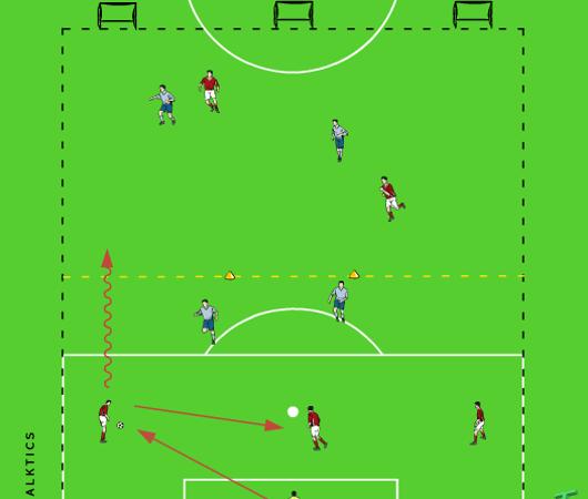 Übungskatalog: Spielaufbau 3 IVs gegen 2 STs (Teil 2)