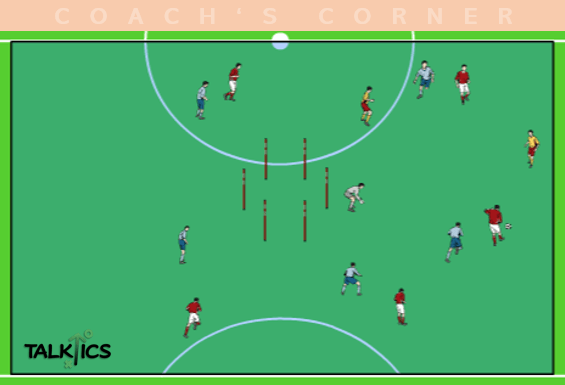 Spielform – Umschalten nach Ballgewinn