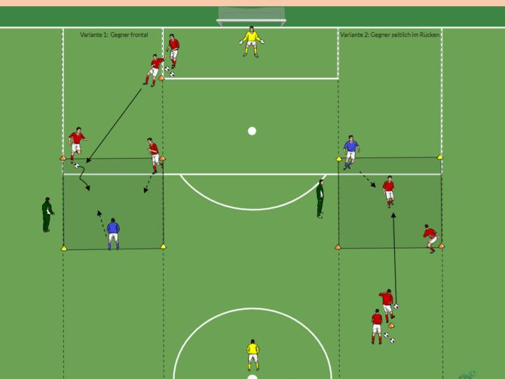 2 vs. 1 im Rundlauf