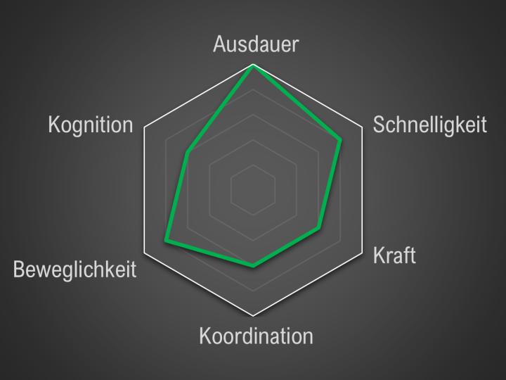 Positionsprofil: Außenverteidiger