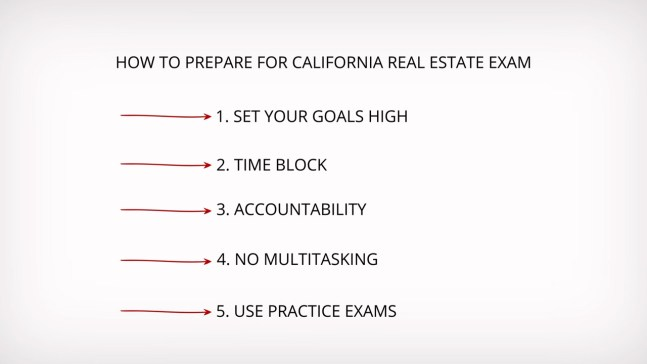 How to prepare for California Real Estate Exam