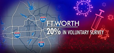 20% of both officers and non-sworn employees at Fort Worth Police Department said they had been vaccinated in a voluntary survey (KXAN Graphic)