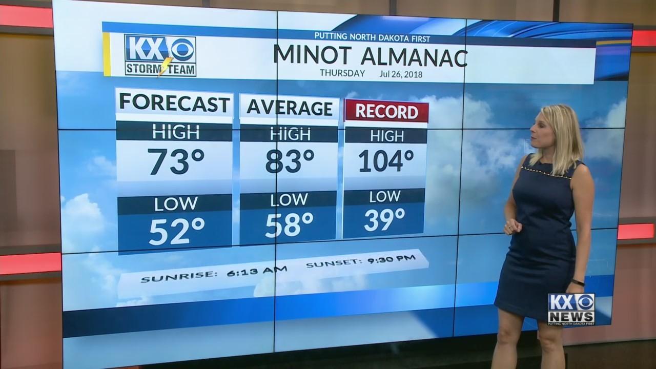 Amber's Thursday Morning One Minute Forecast 7/26