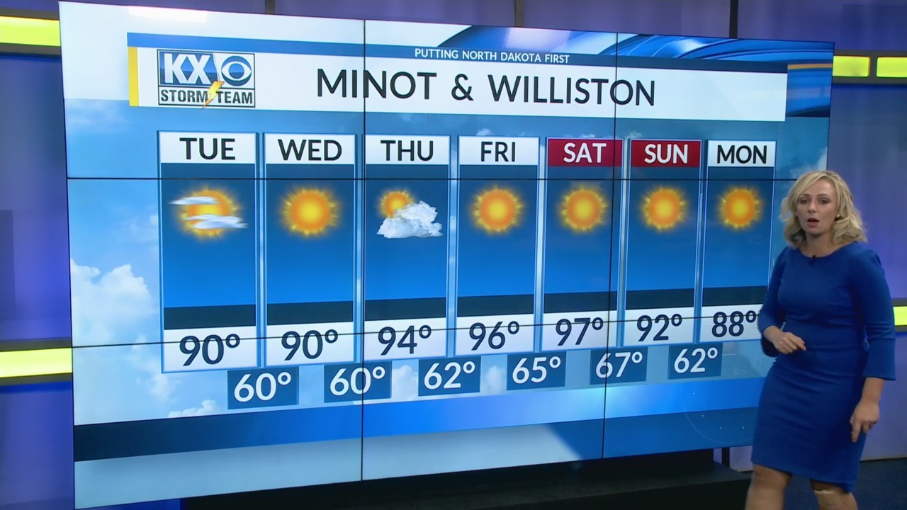 Monday's One Minute Forecast 8/6