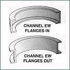 Channels EW Flanges In
