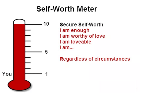 self-worth meter final