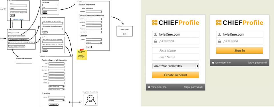 chief 2012 planning