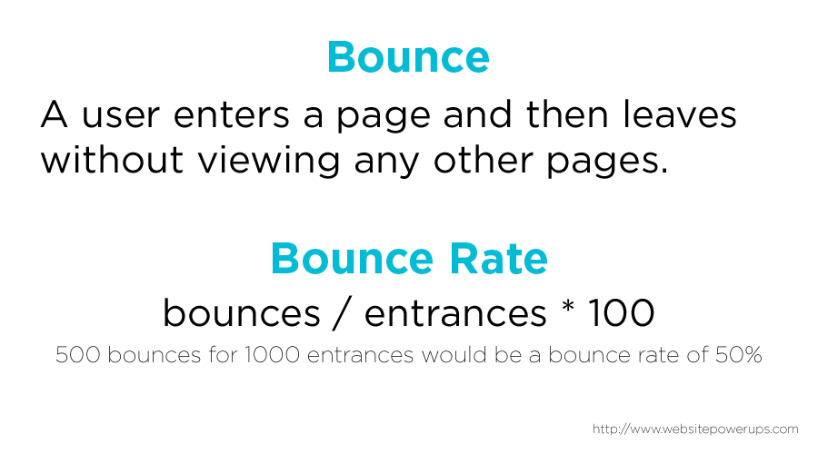 Bounce Rate Definition